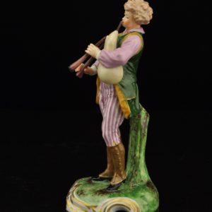 Antique figure - Research